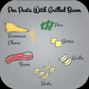 Pea Pasta via Food, Booze, & Baggage